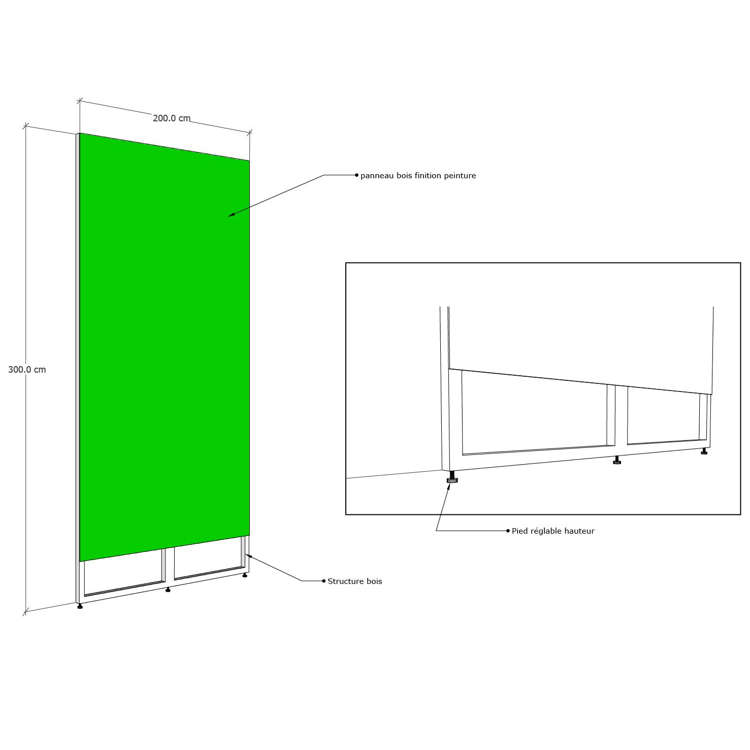 Structure fond vert mur droit